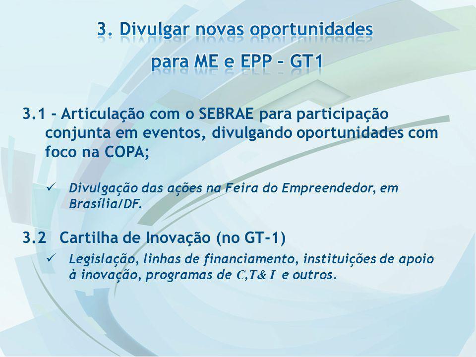 3.1 - Articulação com o SEBRAE para participação conjunta em eventos, divulgando oportunidades com foco na COPA; Divulgação das ações na Feira do Empreendedor, em Brasília/DF.
