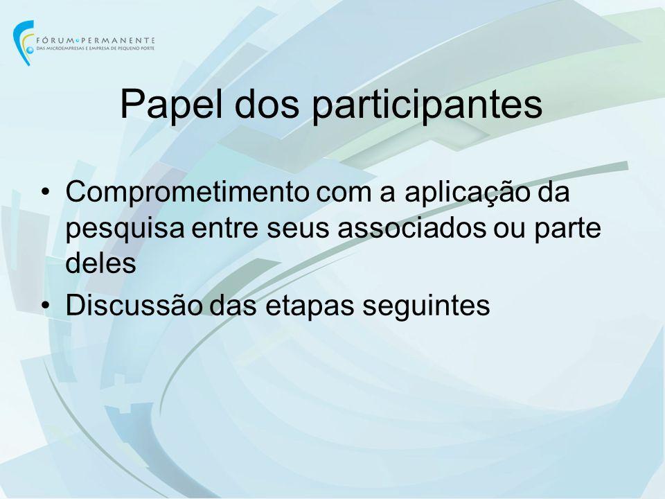 Papel dos participantes Comprometimento com a aplicação da pesquisa entre seus associados ou parte deles Discussão das etapas seguintes