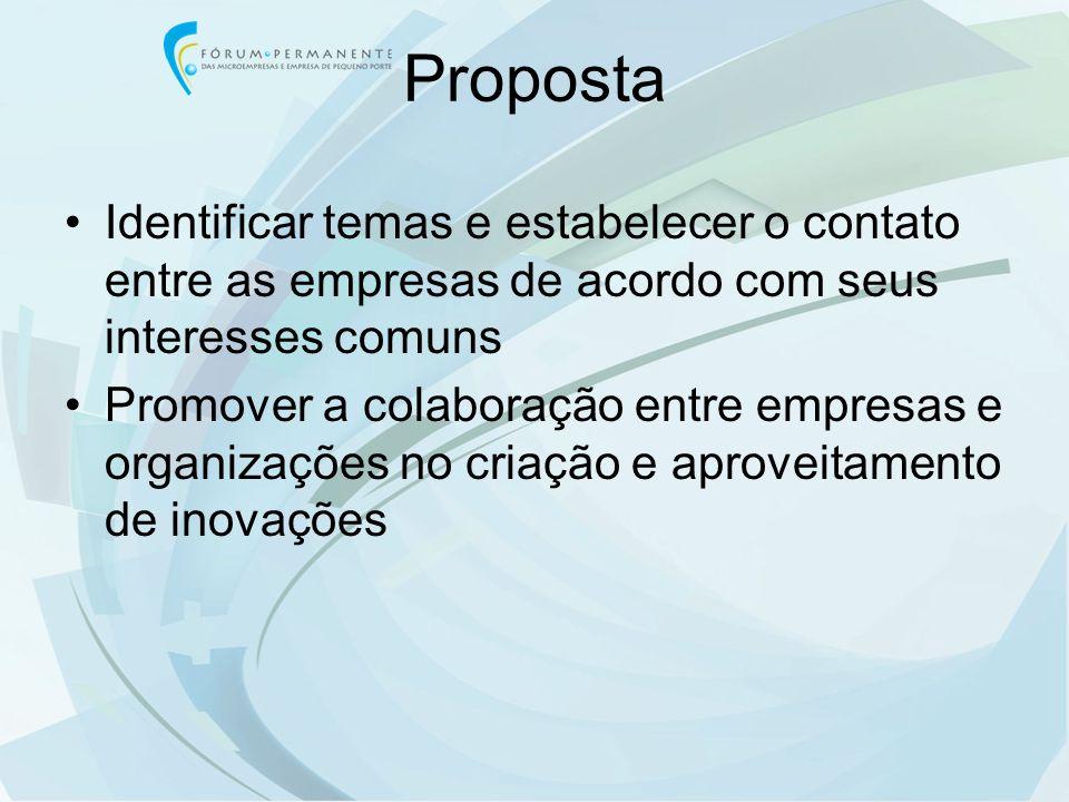 Proposta Identificar temas e estabelecer o contato entre as empresas de acordo com seus interesses comuns Promover a colaboração entre empresas e orga