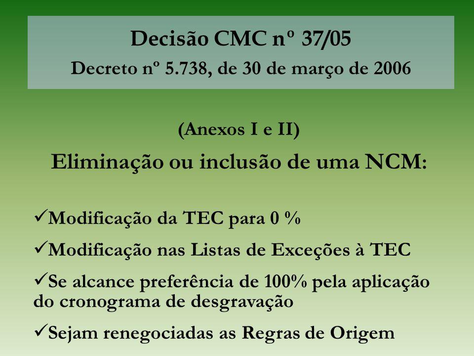 Decisão CMC nº 37/05 Decreto nº 5.738, de 30 de março de 2006 (Anexos I e II) Eliminação ou inclusão de uma NCM : Modificação da TEC para 0 % Modifica
