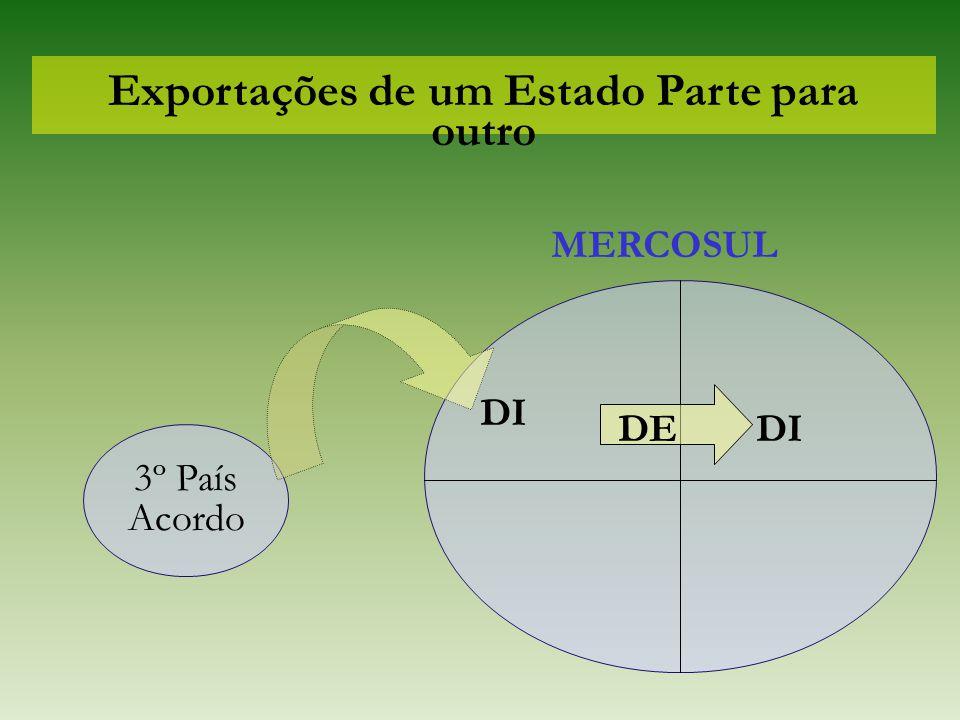 Exportações de um Estado Parte para outro 3º País Acordo MERCOSUL DI DEDI