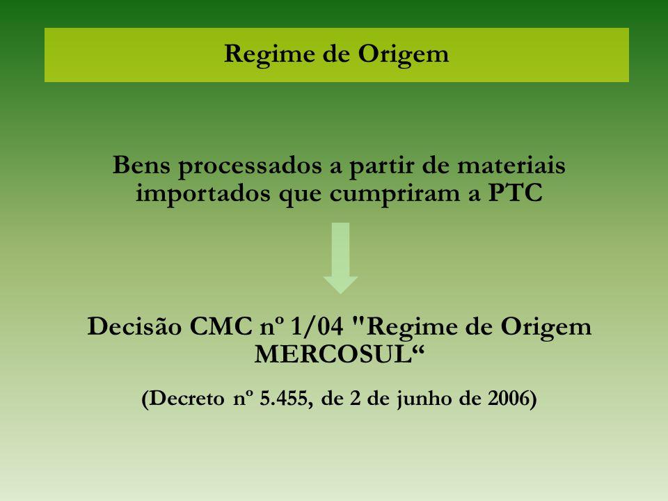 Regime de Origem Bens processados a partir de materiais importados que cumpriram a PTC Decisão CMC nº 1/04