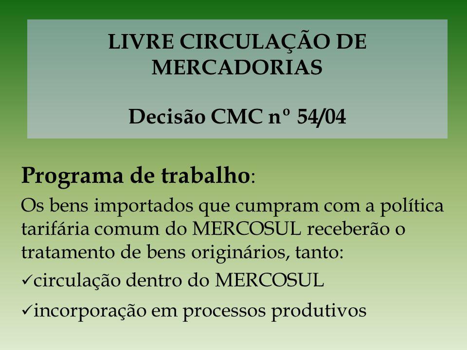 LIVRE CIRCULAÇÃO DE MERCADORIAS Decisão CMC nº 54/04 Programa de trabalho : Os bens importados que cumpram com a política tarifária comum do MERCOSUL