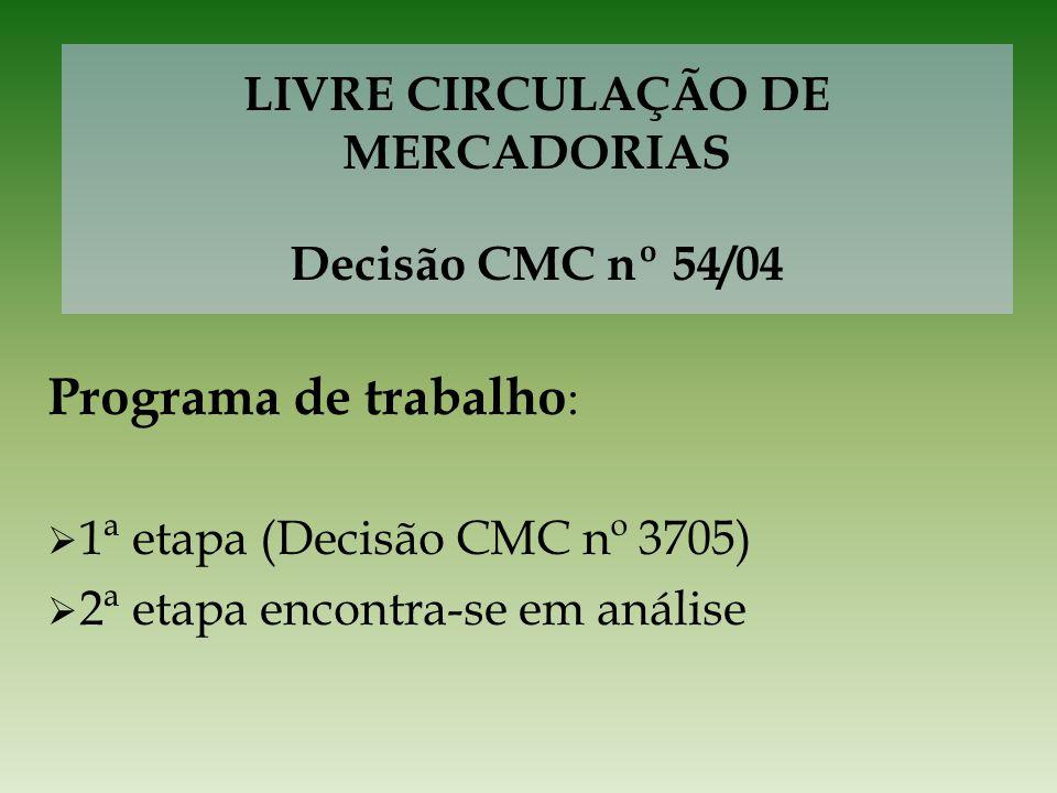 Decisão CMC nº 37/05  Argentina Resolución del Ministerio de Economía y Producción n° 51/05 de 29-12-05  Brasil Decreto nº 5.738 de 30-03-06  Paraguai Decreto nº 6949/05 de 30-12-05  Uruguai Decreto nº 544/05 de 26-12-05