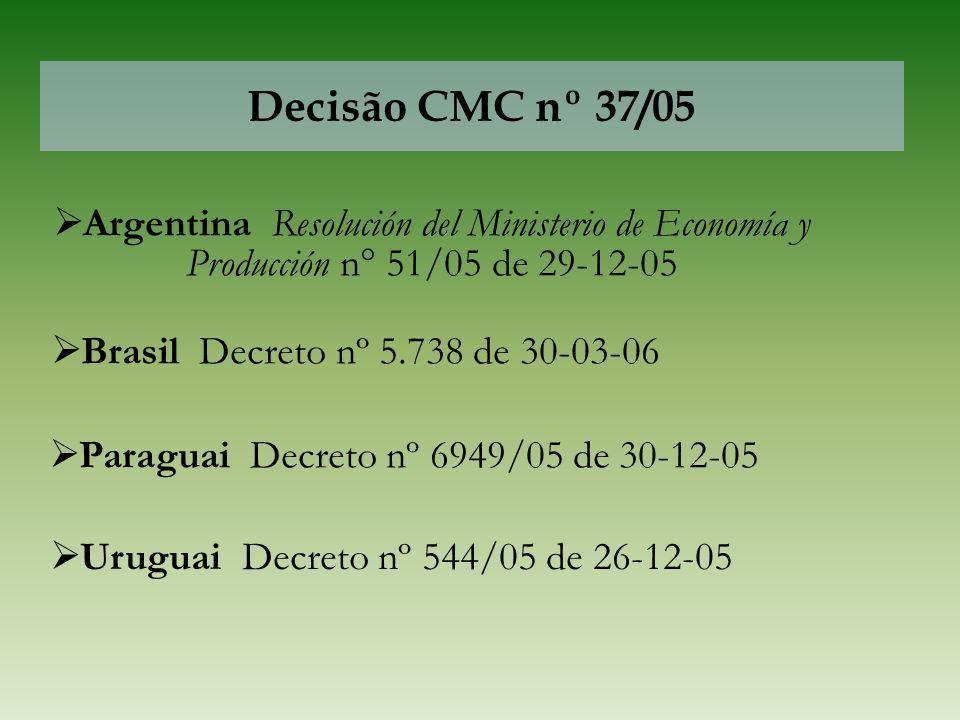 Decisão CMC nº 37/05  Argentina Resolución del Ministerio de Economía y Producción n° 51/05 de 29-12-05  Brasil Decreto nº 5.738 de 30-03-06  Parag