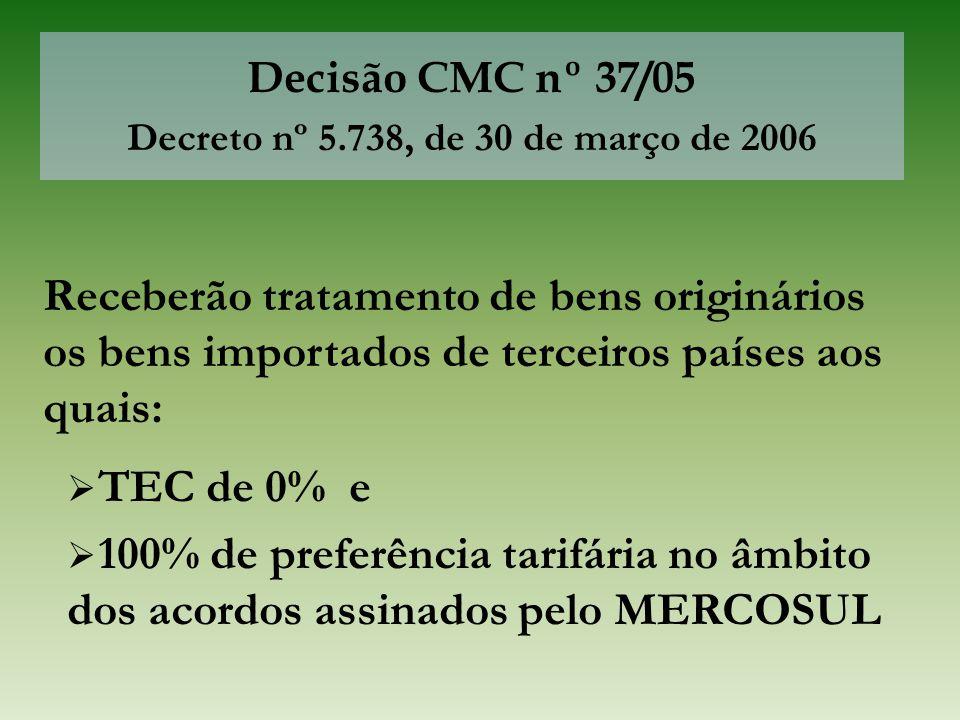 Decisão CMC nº 37/05 Decreto nº 5.738, de 30 de março de 2006 100% de preferência tarifária  Cumprimento do Regime de Origem dos respectivos Acordos;  Não estejam submetidos a requisitos de origem diferenciados;  Não haja limites quantitativos ou requisitos temporários.