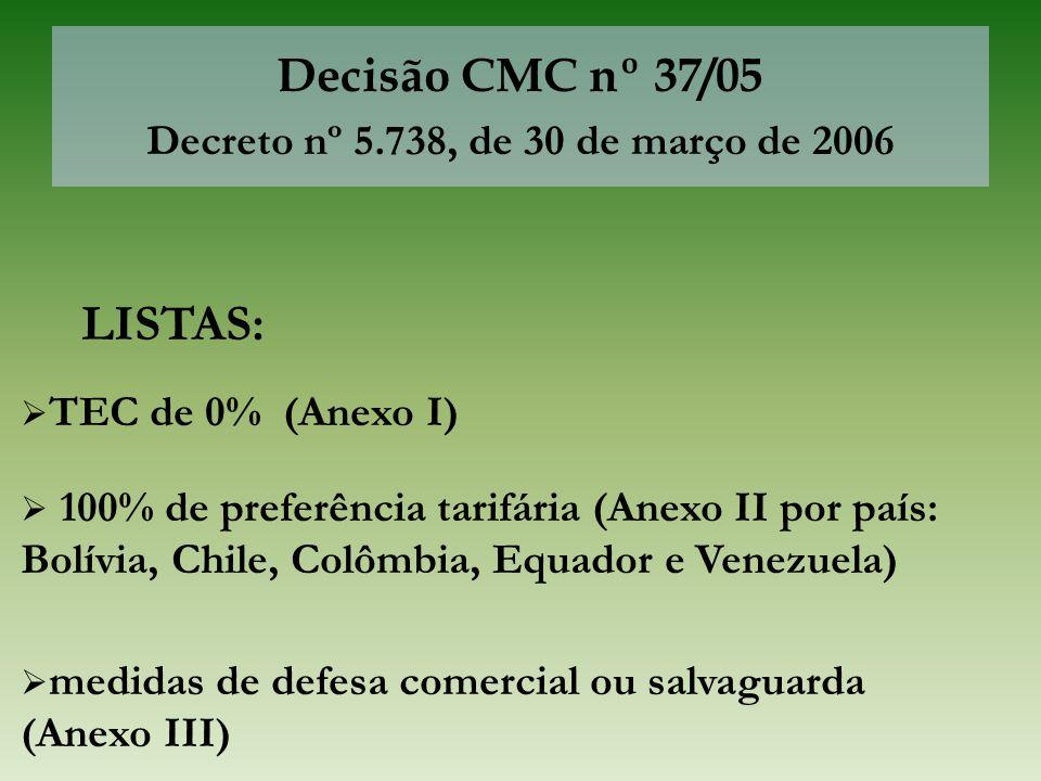Decisão CMC nº 37/05 Decreto nº 5.738, de 30 de março de 2006  TEC de 0% (Anexo I) LISTAS:  100% de preferência tarifária (Anexo II por país: Bolívi