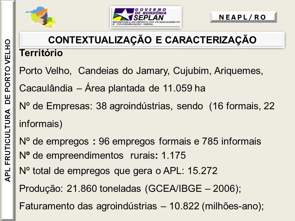 CONTEXTUALIZAÇÃO E CARACTERIZAÇÃO Território Porto Velho, Candeias do Jamary, Cujubim, Ariquemes, Cacaulândia – Área plantada de 11.059 ha Nº de Empre