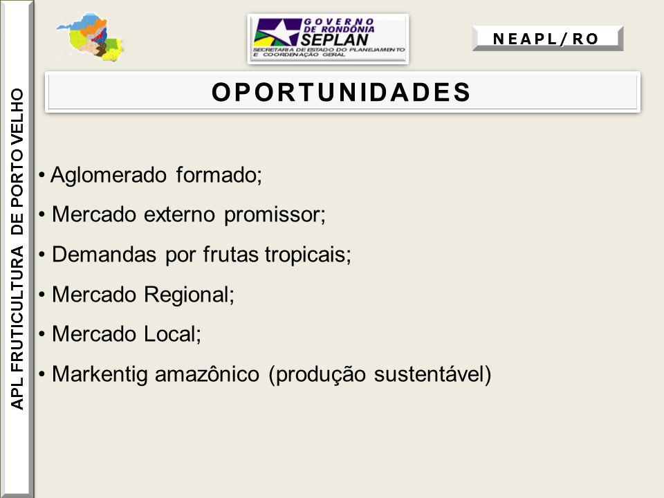 OPORTUNIDADES Aglomerado formado; Mercado externo promissor; Demandas por frutas tropicais; Mercado Regional; Mercado Local; Markentig amazônico (prod