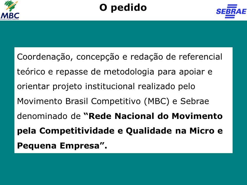 Conceber um referencial que facilite, amplie e aprofunde o entendimento e a integração das micro e pequenas empresas no contexto da competitividade brasileira considerando os aspectos da cooperação e do empreendorismo como valores referenciais.