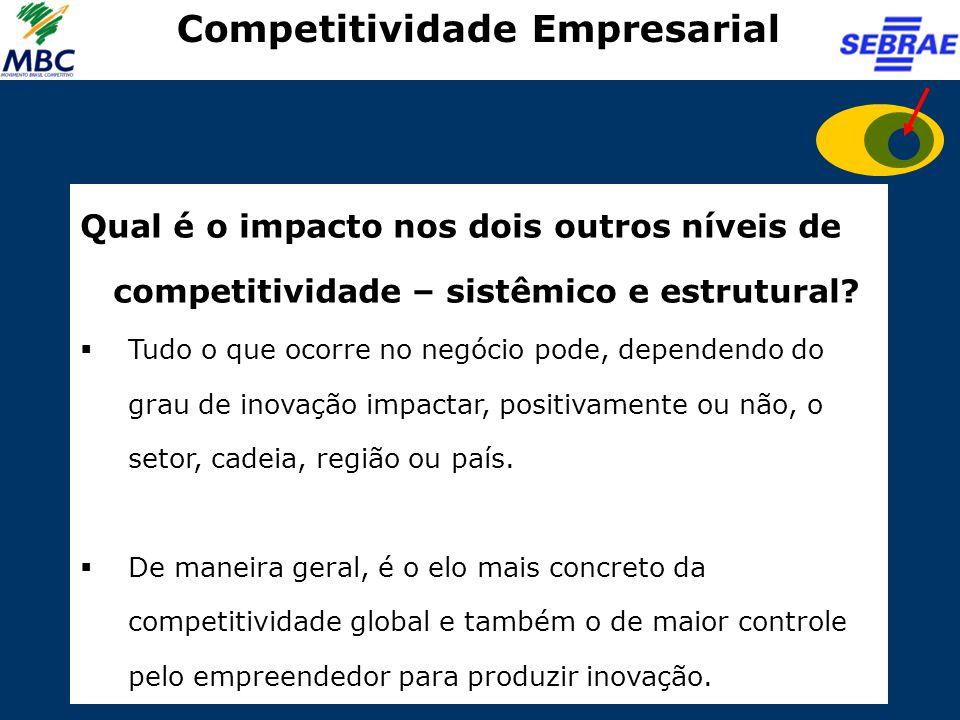 Competitividade Empresarial Qual é o impacto nos dois outros níveis de competitividade – sistêmico e estrutural?  Tudo o que ocorre no negócio pode,