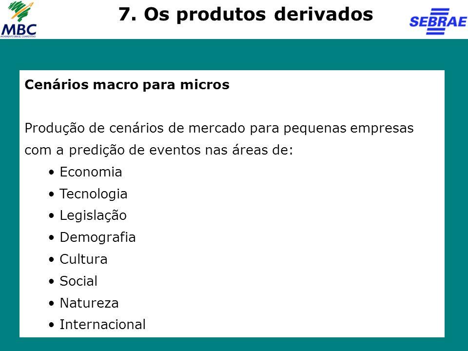 Cenários macro para micros Produção de cenários de mercado para pequenas empresas com a predição de eventos nas áreas de: Economia Tecnologia Legislaç
