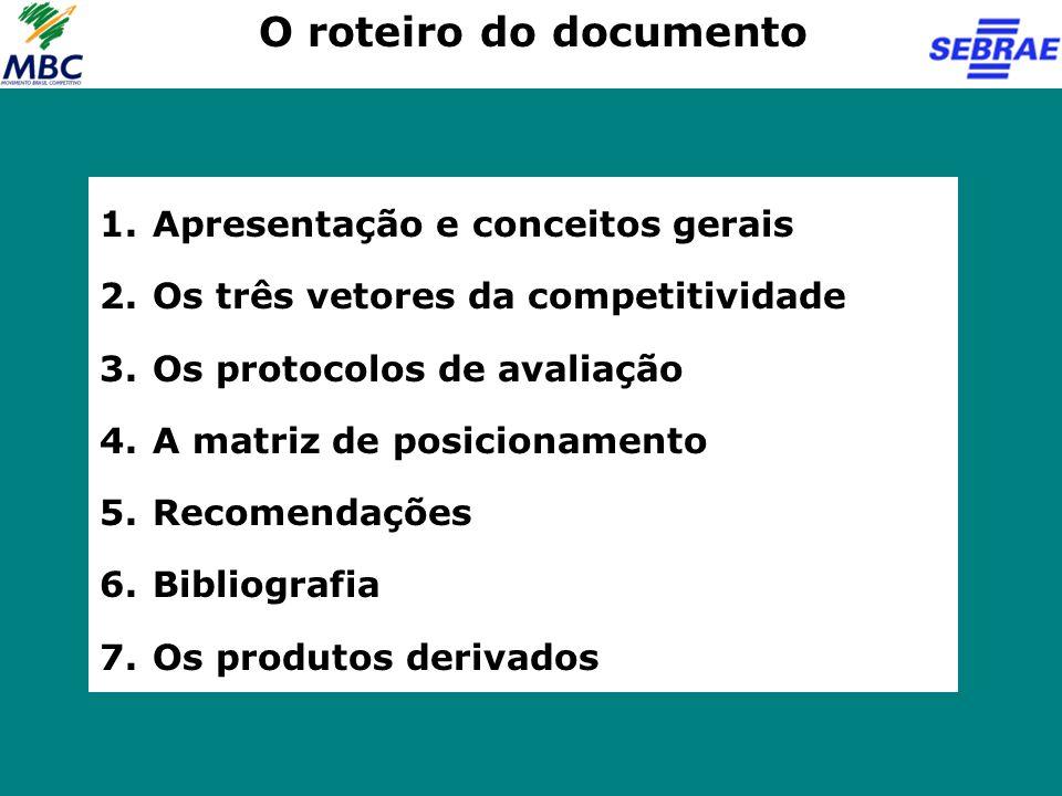 1.Apresentação e conceitos gerais 2.Os três vetores da competitividade 3.Os protocolos de avaliação 4.A matriz de posicionamento 5.Recomendações 6.Bib