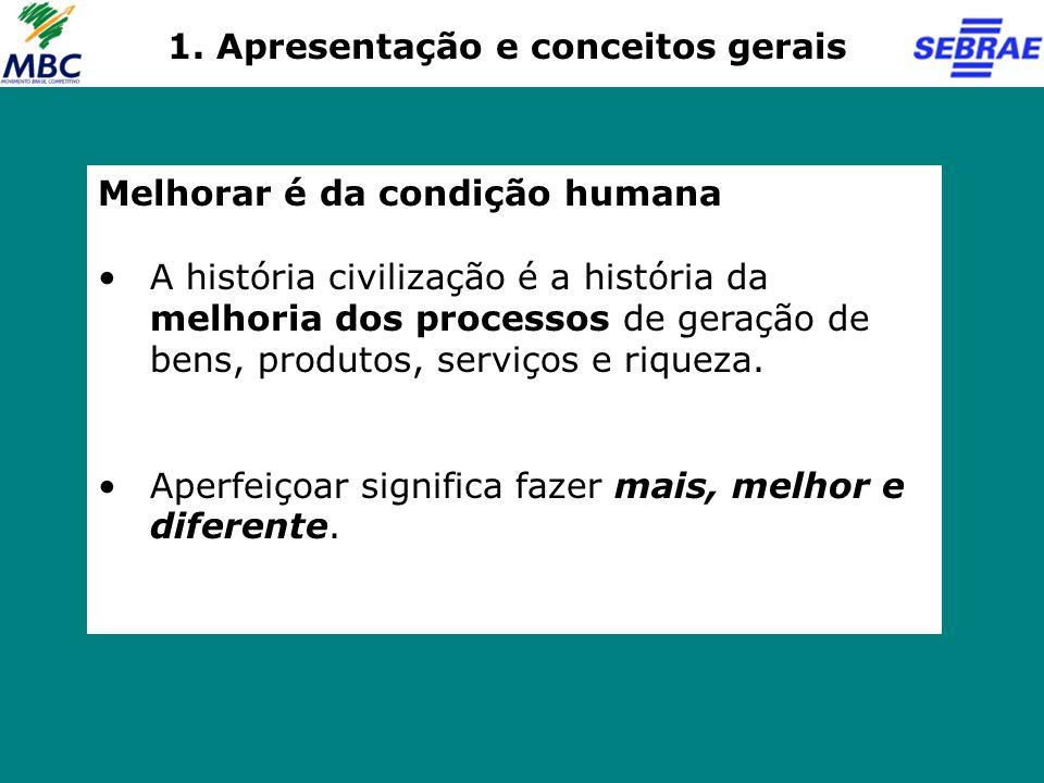 Melhorar é da condição humana A história civilização é a história da melhoria dos processos de geração de bens, produtos, serviços e riqueza. Aperfeiç