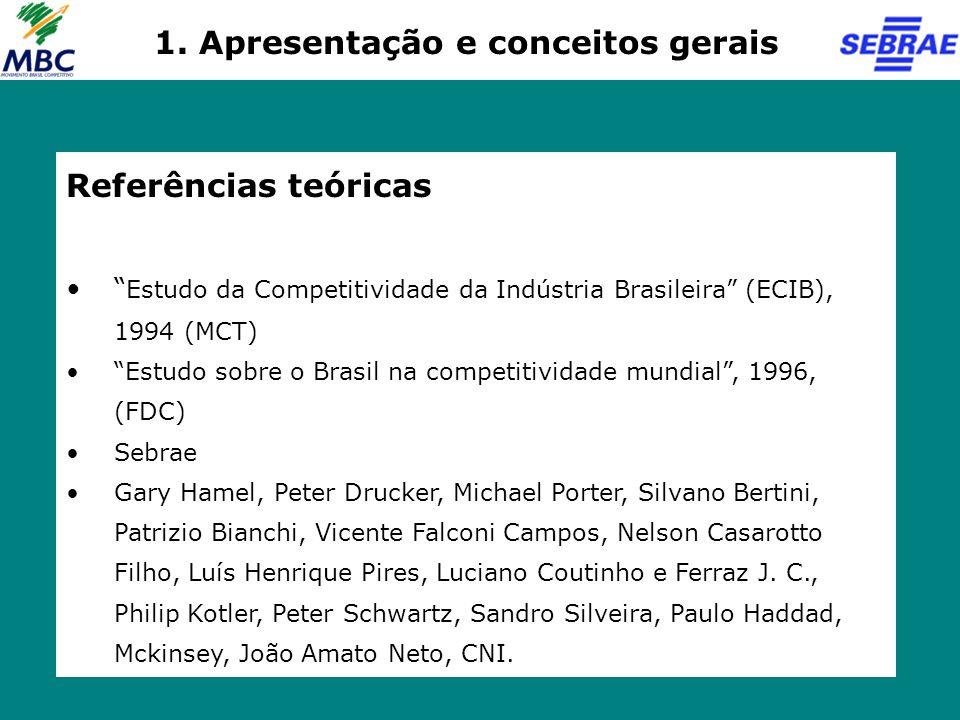 """Referências teóricas """" Estudo da Competitividade da Indústria Brasileira"""" (ECIB), 1994 (MCT) """"Estudo sobre o Brasil na competitividade mundial"""", 1996,"""