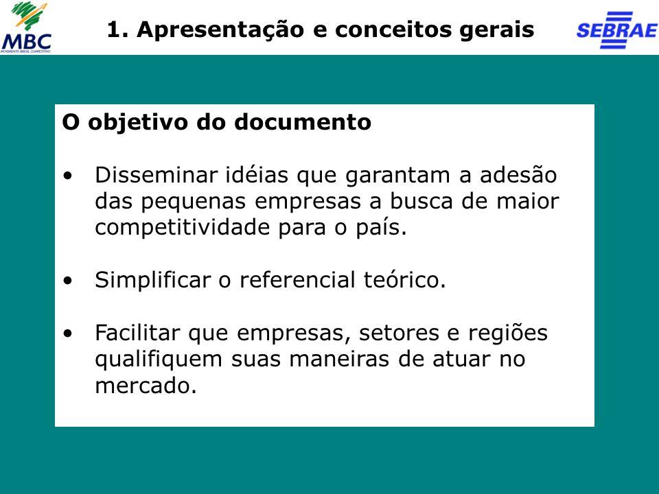 Competitividade Estrutural O que é.