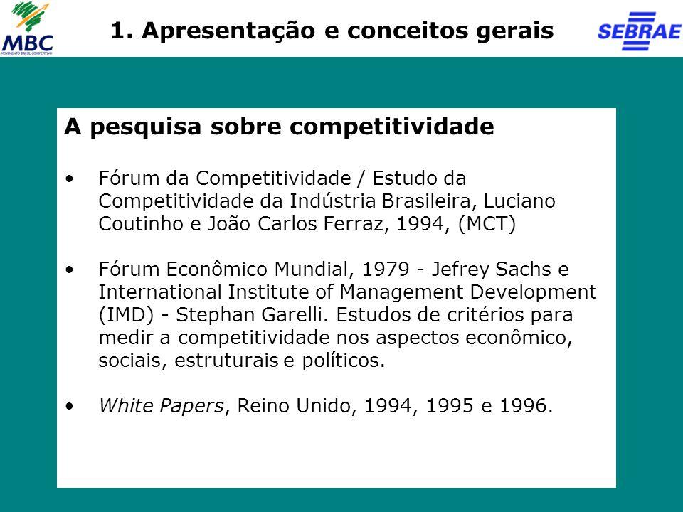 A pesquisa sobre competitividade Fórum da Competitividade / Estudo da Competitividade da Indústria Brasileira, Luciano Coutinho e João Carlos Ferraz,