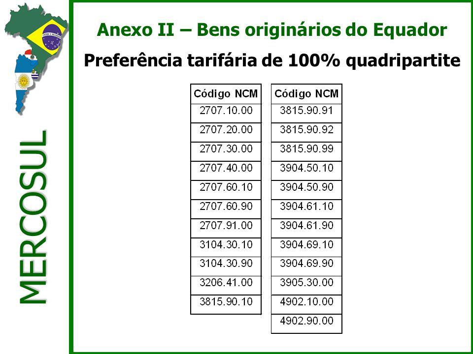 MERCOSUL Anexo II – Bens originários do Equador Preferência tarifária de 100% quadripartite