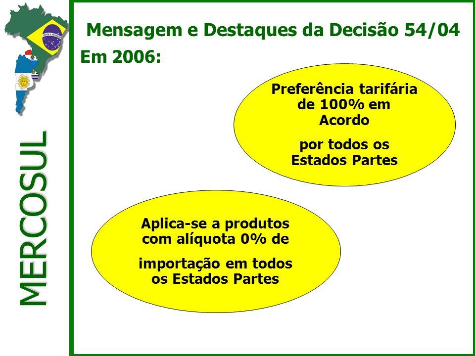 MERCOSUL Mensagem e Destaques da Decisão 54/04 Em 2006: Aplica-se a produtos com alíquota 0% de importação em todos os Estados Partes Preferência tarifária de 100% em Acordo por todos os Estados Partes