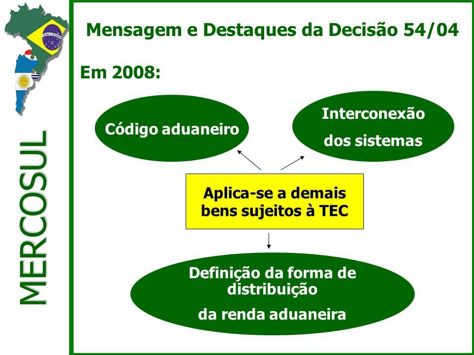 MERCOSUL Mensagem e Destaques da Decisão 54/04 Em 2008: Aplica-se a demais bens sujeitos à TEC Interconexão dos sistemas Código aduaneiro Definição da forma de distribuição da renda aduaneira