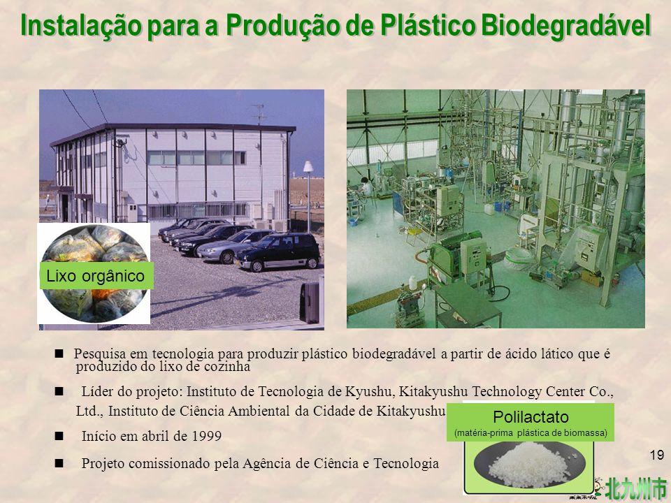 ■ Pesquisa em tecnologia para produzir plástico biodegradável a partir de ácido lático que é produzido do lixo de cozinha ■ Líder do projeto: Instituto de Tecnologia de Kyushu, Kitakyushu Technology Center Co., Ltd., Instituto de Ciência Ambiental da Cidade de Kitakyushu ■ Início em abril de 1999 ■ Projeto comissionado pela Agência de Ciência e Tecnologia Instalação para a Produção de Plástico Biodegradável 19 Lixo orgânico Polilactato (matéria-prima plástica de biomassa)