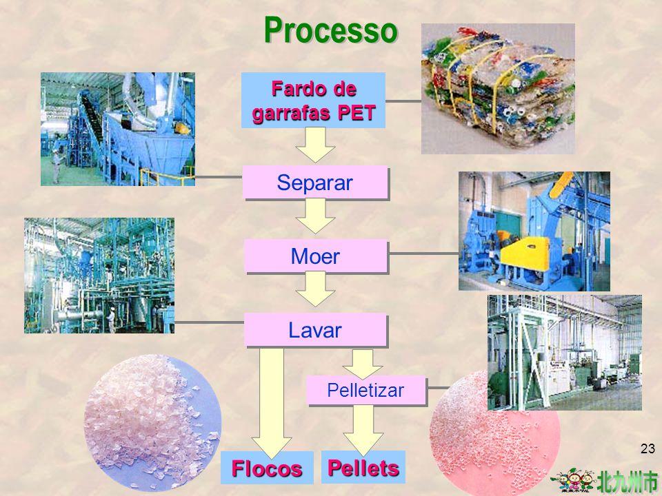 Processo Separar Moer Lavar Pelletizar Fardo de garrafas PET Pellets Flocos 23