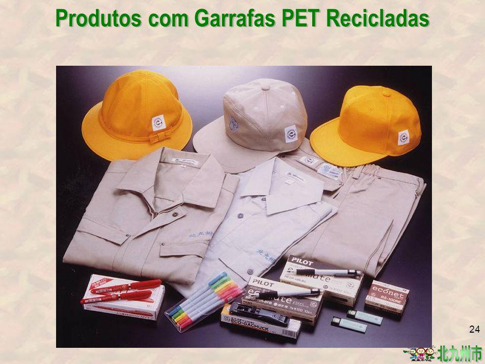 Produtos com Garrafas PET Recicladas 24