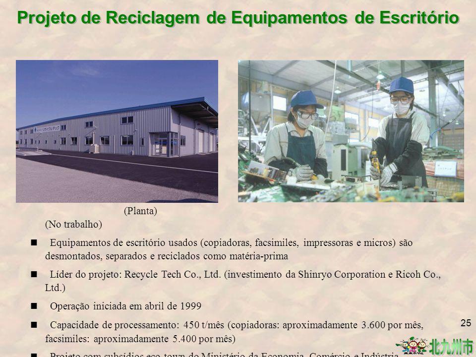 (Planta) (No trabalho) ■ Equipamentos de escritório usados (copiadoras, facsimiles, impressoras e micros) são desmontados, separados e reciclados como matéria-prima ■ Líder do projeto: Recycle Tech Co., Ltd.