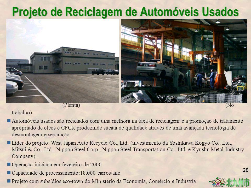 (Planta) (No trabalho) Automóveis usados são reciclados com uma melhora na taxa de reciclagem e a promoçao de tratamento apropriado de óleos e CFCs, produzindo sucata de qualidade através de uma avançada tecnologia de desmontagem e separação Líder do projeto: West Japan Auto Recycle Co., Ltd.