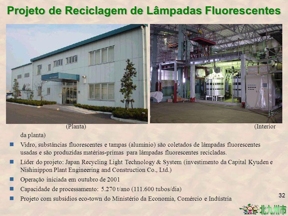 (Planta) (Interior da planta) Vidro, substâncias fluorescentes e tampas (alumínio) são coletados de lâmpadas fluorescentes usadas e são produzidas matérias-primas para lâmpadas fluorescentes recicladas.