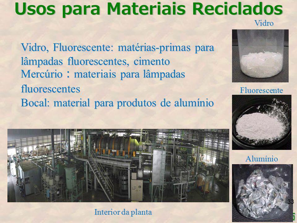 Vidro, Fluorescente: matérias-primas para lâmpadas fluorescentes, cimento Mercúrio : materiais para lâmpadas fluorescentes Bocal: material para produtos de alumínio Usos para Materiais Reciclados Interior da planta Vidro Vidro Fluorescente Alumínio 33