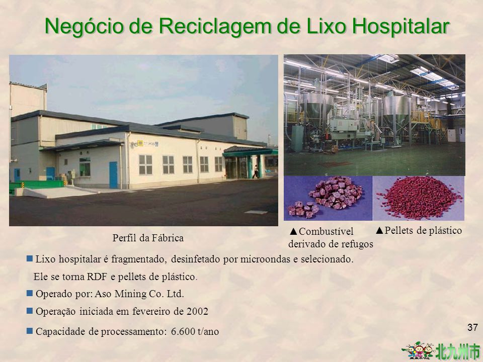 Perfil da Fábrica ▲ Pellets de plástico Negócio de Reciclagem de Lixo Hospitalar Lixo hospitalar é fragmentado, desinfetado por microondas e selecionado.