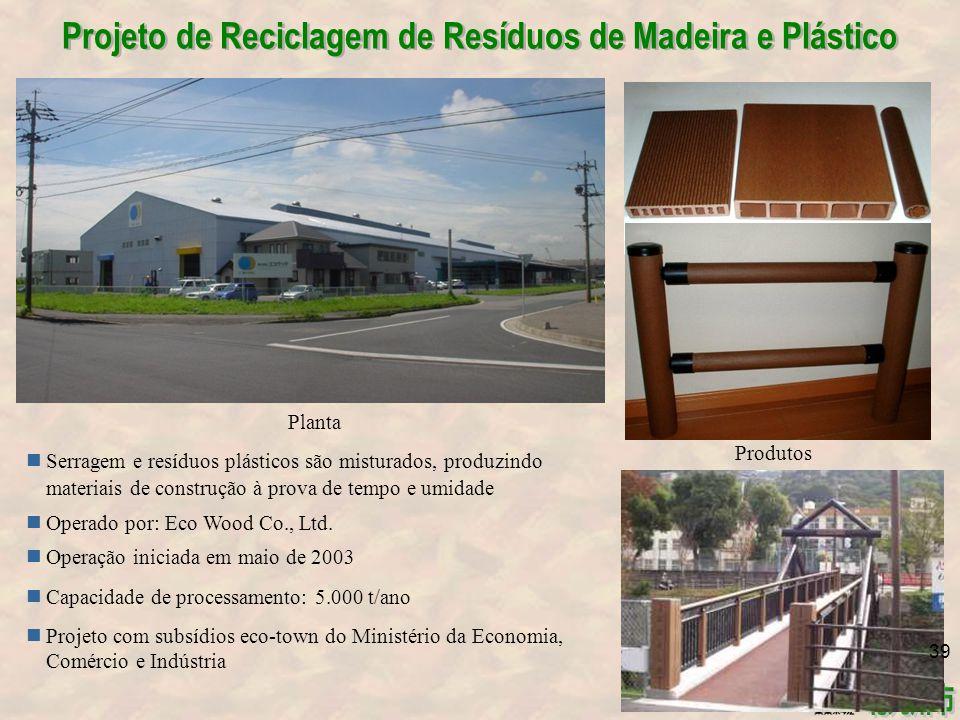 Serragem e resíduos plásticos são misturados, produzindo materiais de construção à prova de tempo e umidade Operado por: Eco Wood Co., Ltd.