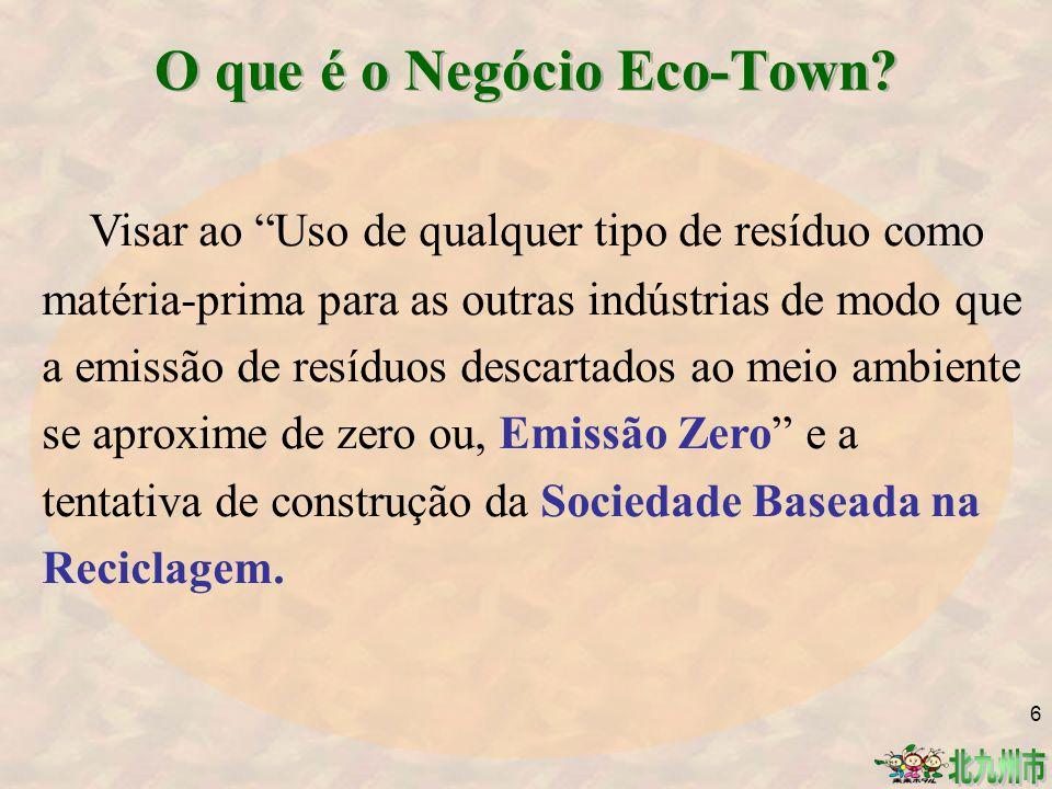 O que é o Negócio Eco-Town.