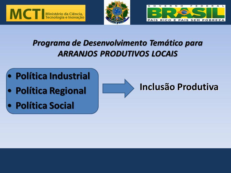.. Programa de Desenvolvimento Temático para ARRANJOS PRODUTIVOS LOCAIS Política IndustrialPolítica Industrial Política RegionalPolítica Regional Polí
