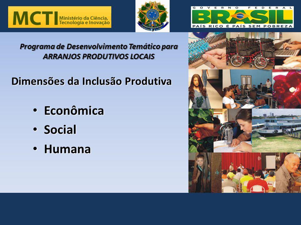.. Programa de Desenvolvimento Temático para ARRANJOS PRODUTIVOS LOCAIS Dimensões da Inclusão Produtiva Econômica Econômica Social Social Humana Human