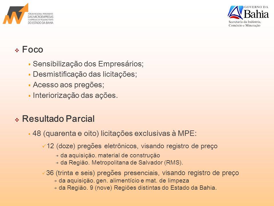 Margarida Diel Coordenadora Coordenação de Micro, Pequenas e Médias Empresas Superintendência de Comércio e Serviços (SCS) Secretaria da Indústria, Comércio e Mineração do Estado da Bahia (SICM) forumregionalmpe@sicm.ba.gov.br (71) 3115-7949/ 7972