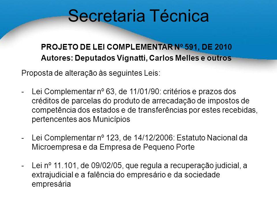 Secretaria Técnica PROJETO DE LEI COMPLEMENTAR Nº 591, DE 2010 Autores: Deputados Vignatti, Carlos Melles e outros Proposta de alteração às seguintes Leis: -Lei Complementar nº 63, de 11/01/90: critérios e prazos dos créditos de parcelas do produto de arrecadação de impostos de competência dos estados e de transferências por estes recebidas, pertencentes aos Municípios -Lei Complementar nº 123, de 14/12/2006: Estatuto Nacional da Microempresa e da Empresa de Pequeno Porte -Lei nº 11.101, de 09/02/05, que regula a recuperação judicial, a extrajudicial e a falência do empresário e da sociedade empresária