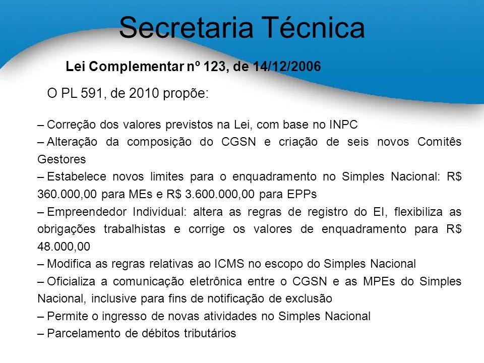 Secretaria Técnica Lei Complementar nº 123, de 14/12/2006 O PL 591, de 2010 propõe: –Correção dos valores previstos na Lei, com base no INPC –Alteração da composição do CGSN e criação de seis novos Comitês Gestores –Estabelece novos limites para o enquadramento no Simples Nacional: R$ 360.000,00 para MEs e R$ 3.600.000,00 para EPPs –Empreendedor Individual: altera as regras de registro do EI, flexibiliza as obrigações trabalhistas e corrige os valores de enquadramento para R$ 48.000,00 –Modifica as regras relativas ao ICMS no escopo do Simples Nacional –Oficializa a comunicação eletrônica entre o CGSN e as MPEs do Simples Nacional, inclusive para fins de notificação de exclusão –Permite o ingresso de novas atividades no Simples Nacional –Parcelamento de débitos tributários