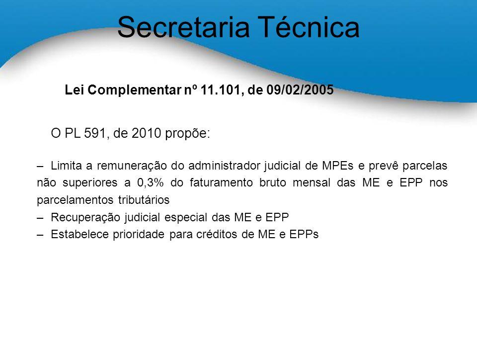 Secretaria Técnica Lei Complementar nº 11.101, de 09/02/2005 O PL 591, de 2010 propõe: –Limita a remuneração do administrador judicial de MPEs e prevê parcelas não superiores a 0,3% do faturamento bruto mensal das ME e EPP nos parcelamentos tributários –Recuperação judicial especial das ME e EPP –Estabelece prioridade para créditos de ME e EPPs