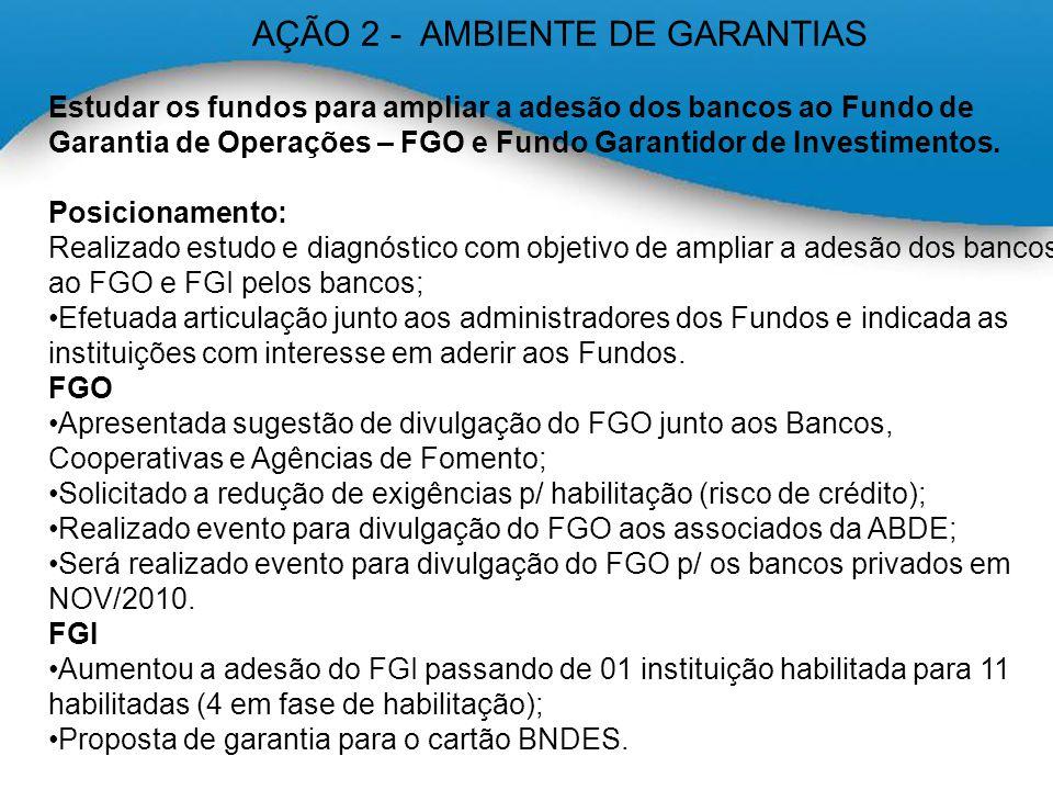 AÇÃO 2 - AMBIENTE DE GARANTIAS Estudar os fundos para ampliar a adesão dos bancos ao Fundo de Garantia de Operações – FGO e Fundo Garantidor de Investimentos.
