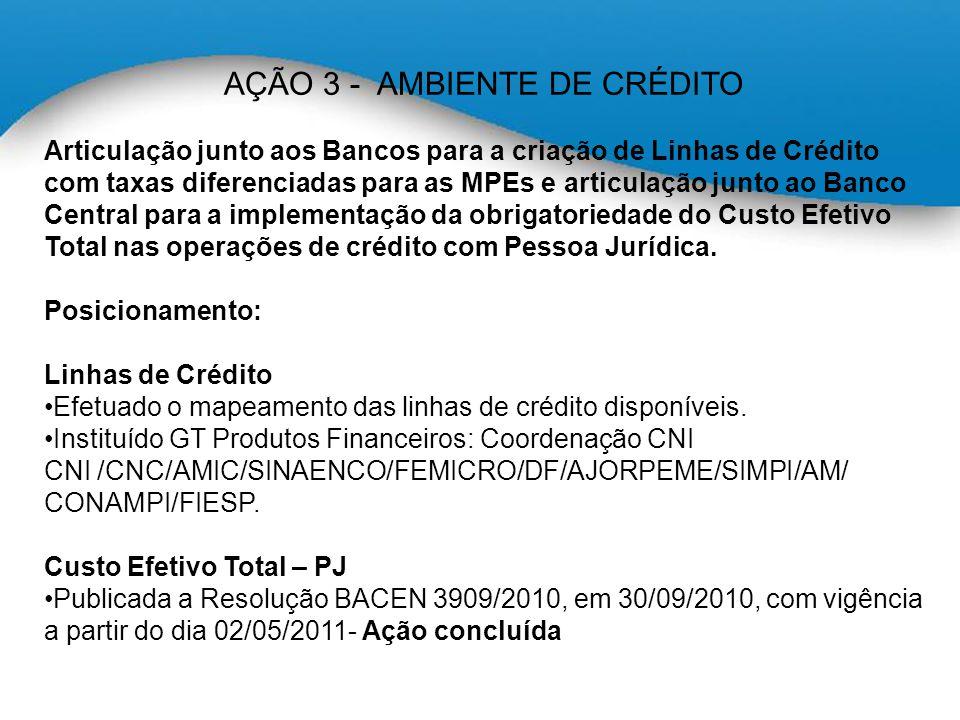 AÇÃO 3 - AMBIENTE DE CRÉDITO Articulação junto aos Bancos para a criação de Linhas de Crédito com taxas diferenciadas para as MPEs e articulação junto ao Banco Central para a implementação da obrigatoriedade do Custo Efetivo Total nas operações de crédito com Pessoa Jurídica.