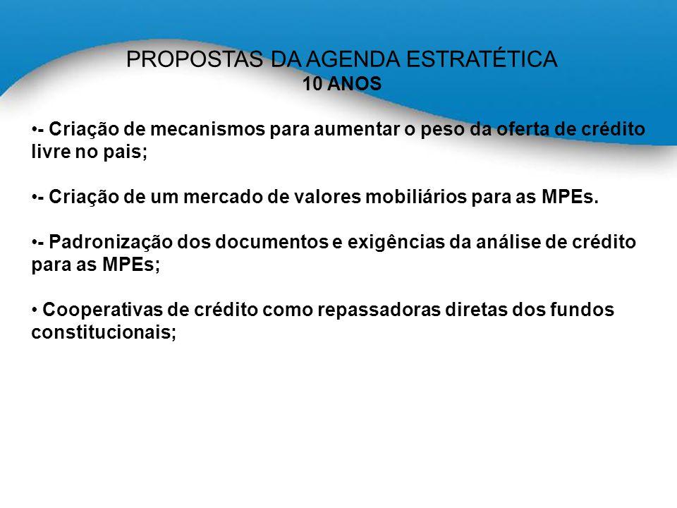 PROPOSTAS DA AGENDA ESTRATÉTICA 10 ANOS - Criação de mecanismos para aumentar o peso da oferta de crédito livre no pais; - Criação de um mercado de valores mobiliários para as MPEs.