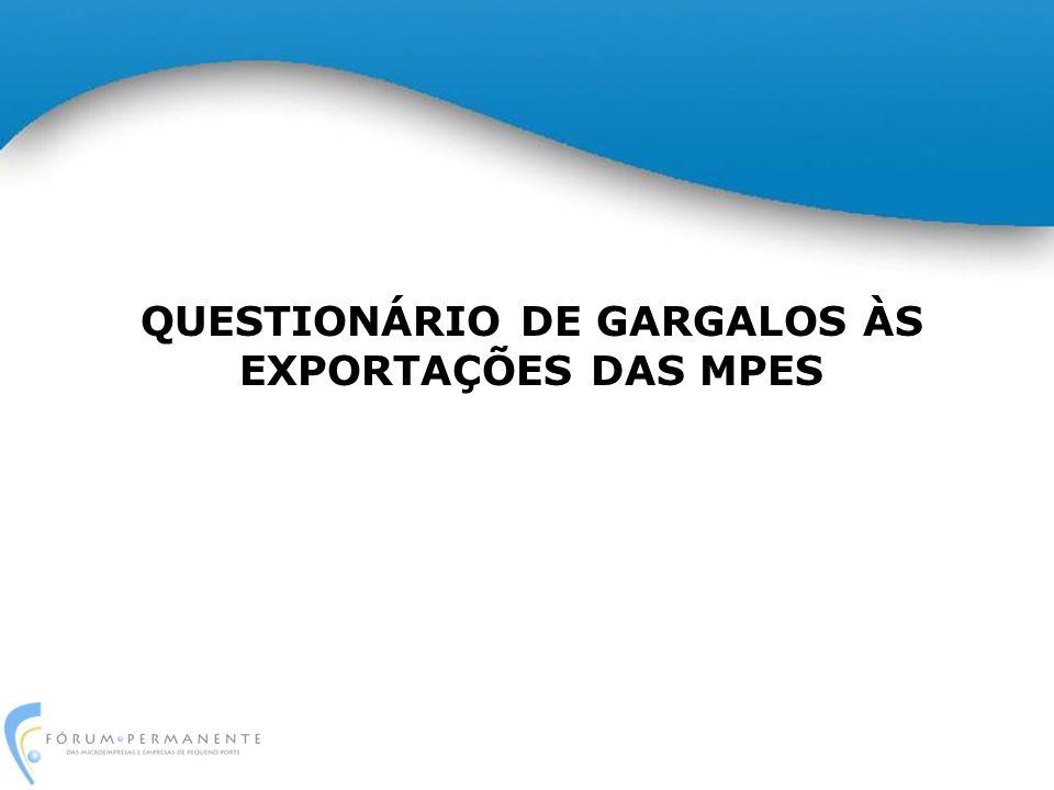QUESTIONÁRIO DE GARGALOS ÀS EXPORTAÇÕES DAS MPES
