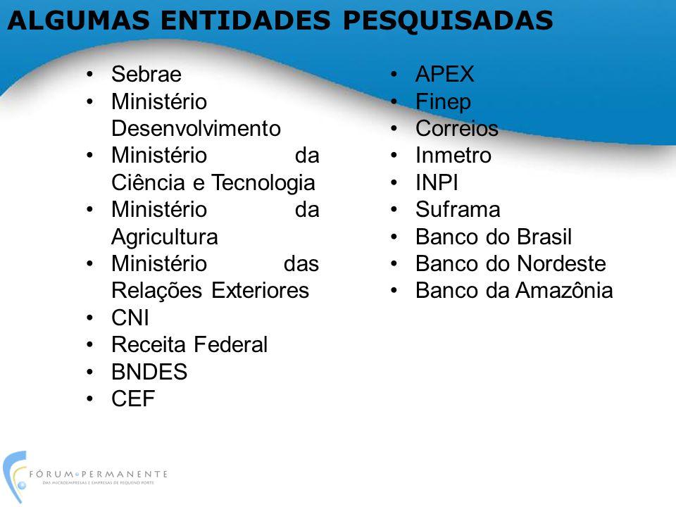 ALGUMAS ENTIDADES PESQUISADAS Sebrae Ministério Desenvolvimento Ministério da Ciência e Tecnologia Ministério da Agricultura Ministério das Relações Exteriores CNI Receita Federal BNDES CEF APEX Finep Correios Inmetro INPI Suframa Banco do Brasil Banco do Nordeste Banco da Amazônia