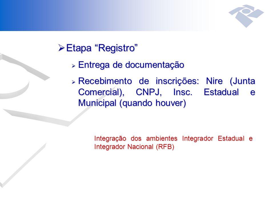 """ Etapa """"Registro""""  Entrega de documentação  Recebimento de inscrições: Nire (Junta Comercial), CNPJ, Insc. Estadual e Municipal (quando houver) Int"""