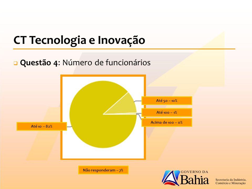 CT Tecnologia e Inovação  Questão 4: Número de funcionários Até 50 – 10% Até 100 – 1% Acima de 100 – 0% Até 10 – 82% Não responderam – 7%