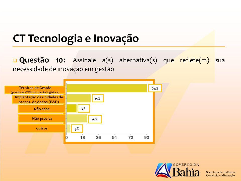 CT Tecnologia e Inovação  Questão 10: Assinale a(s) alternativa(s) que reflete(m) sua necessidade de inovação em gestão Técnicas de Gestão (produção/TI/informação/logística) Implantação de unidades de proces.