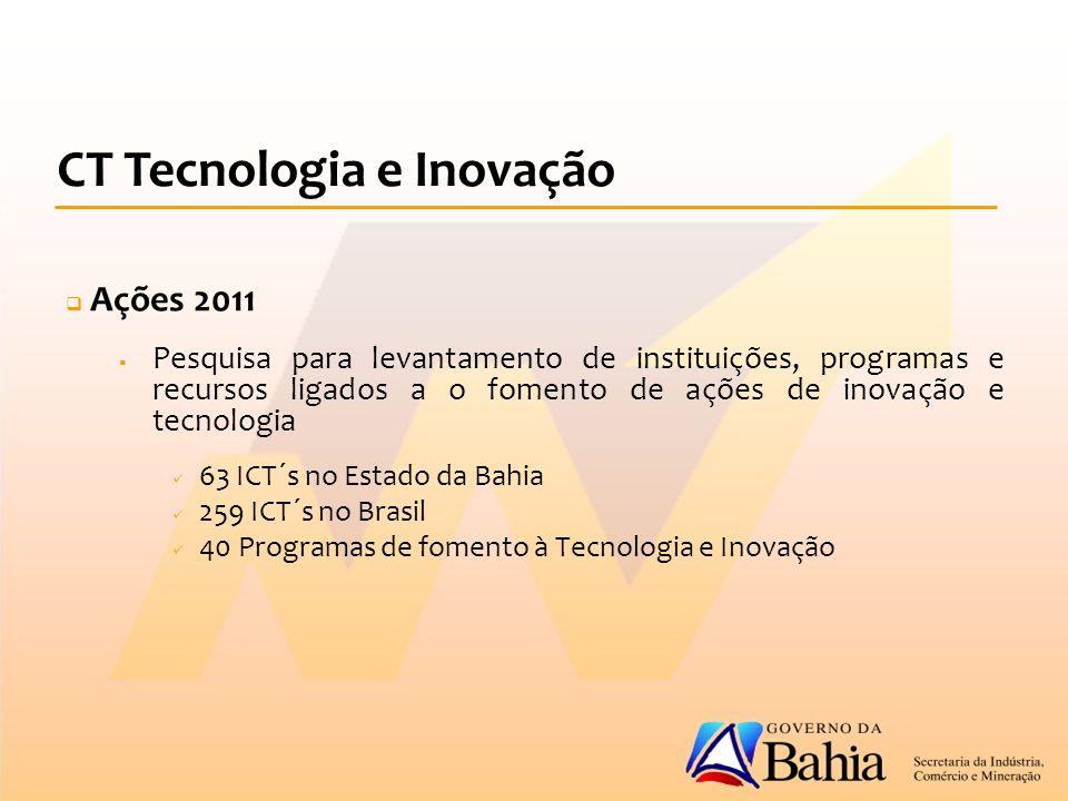  Ações 2011  Pesquisa para levantamento de instituições, programas e recursos ligados a o fomento de ações de inovação e tecnologia 63 ICT´s no Estado da Bahia 259 ICT´s no Brasil 40 Programas de fomento à Tecnologia e Inovação CT Tecnologia e Inovação