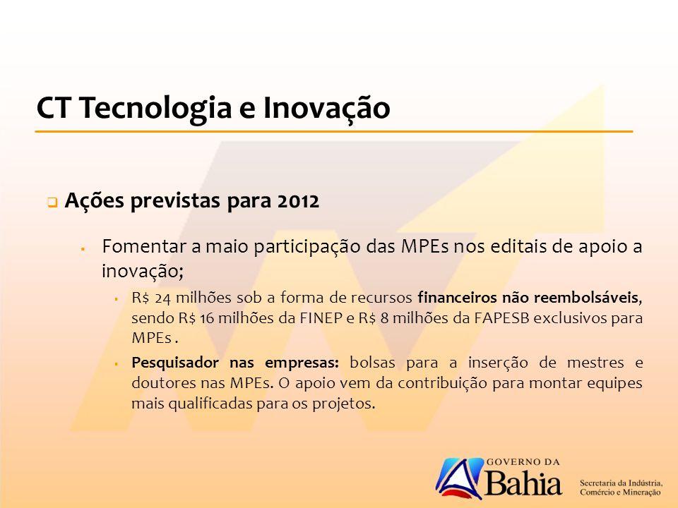  Ações previstas para 2012  Fomentar a maio participação das MPEs nos editais de apoio a inovação;  R$ 24 milhões sob a forma de recursos financeiros não reembolsáveis, sendo R$ 16 milhões da FINEP e R$ 8 milhões da FAPESB exclusivos para MPEs.